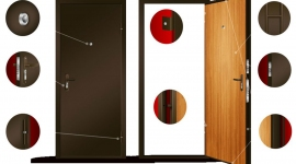 Выбор металлической двери